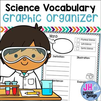Science Vocabulary Graphic Organizer