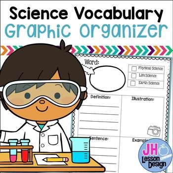 Science Vocabulary Graphic Organizer