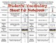 Science Vocabulary - Investigation and Processes