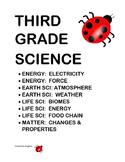 Science Vocabulary Puzzles for Third Grade