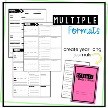 Science Vocabulary Roots & Affixes - YEAR LONG - Word Wall - Middle School
