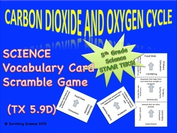Science Vocabulary Scramble: Carbon Dioxide and Oxygen Cycle (TX TEKS 5.9D)