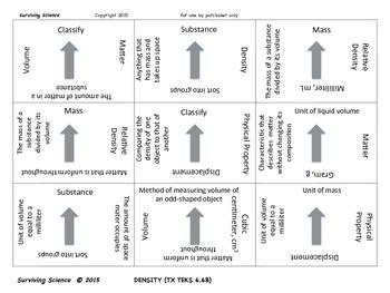 Science Vocabulary Scramble Game: Density (TX TEKS 6.6B)