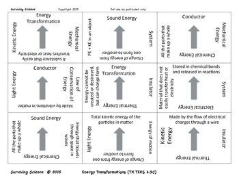 Science Vocabulary Scramble Game: Energy Transformations (TX TEKS 6.9C)
