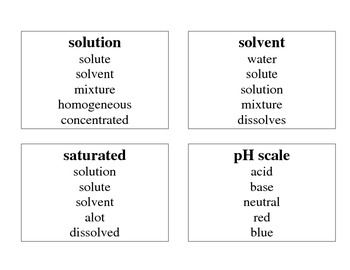 Science Vocabulary Taboo