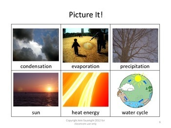 Water Cycle Vocabulary Activities