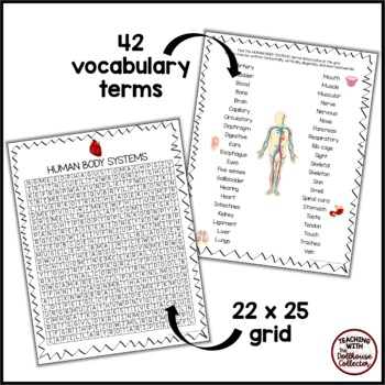 Science Vocabulary Word Search - HUMAN BODY