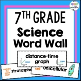 7th Grade Science Vocabulary Word Wall with PICTURES!