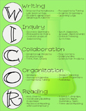Science WICOR Poster