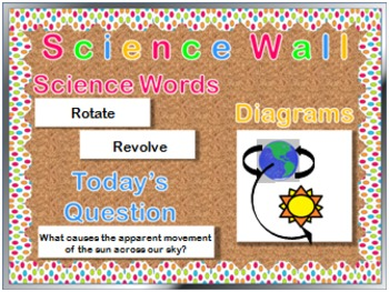 Science Wall: Monitoring Student Understanding (Exit Slip)