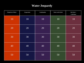 Science - Water Jeopardy