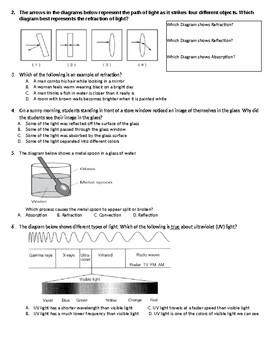 Science: Waves Homework 3 days
