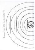 Science, Weather, Atmosphere Worksheets