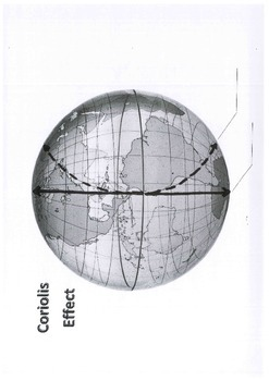 Science, Weather, Coriolis Effect