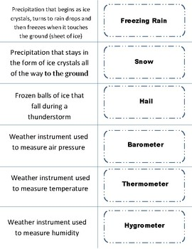 Science Weather Interactive Vocabulary Cards Game Activity