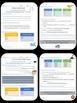 11 Science Webquests Grade 4-8 Bundle (Matter, Elements, S