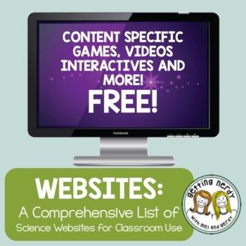 Science Websites