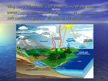 Science - Why is the sea salty?