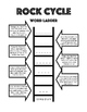 Science Word Ladders Review Game