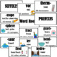 Science Word Parts- Prefixes, Suffixes, and Word Roots