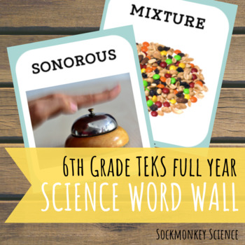 Science Word Wall 6th Grade FULL YEAR- TEKS STAAR Edition for Texas Standards