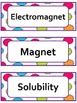 Science Word Wall Cards:Physical Science