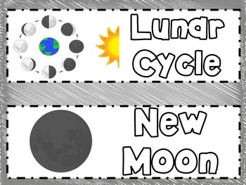 Science Word Wall FREEBIE--Earth Cycles