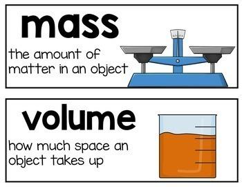 Science Vocabulary Word Wall {Grades 3-4}