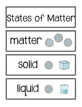 Science Word Wall K-5