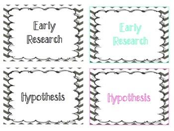 Science Word Wall - Scientific Method