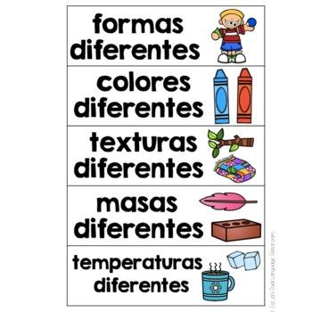 Science Word Wall Spanish - Pared de Palabras de Ciencias