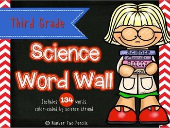 Science Word Wall: Third Grade