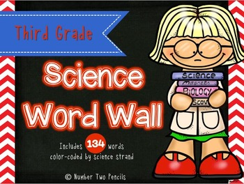 Science Word Wall: Third Grade