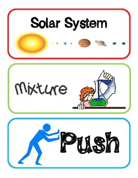 Science Word Wall Words