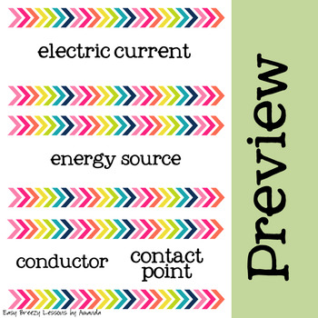 Science Word Wall Words (Grade 4) Theme: Energy