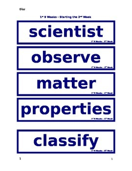 Science Words of the Week - English
