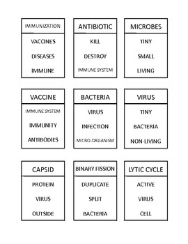 Science Wordz- Bacteria and Viruses, A Science Vocabulary Game