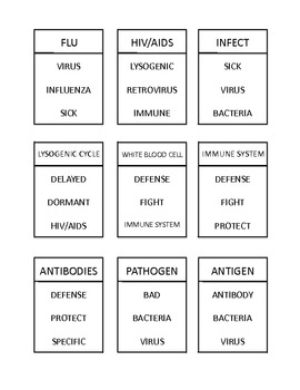 Science Wordz- Biology Pack- 198 Vocabulary Game Cards!!
