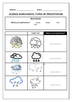 Science Worksheets: Types of precipitation