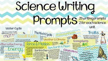 Write Science!
