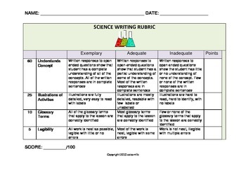Science Writing Rubric