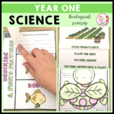 Science Year 1 Part One Biological Sciences: animals, plan