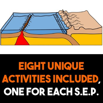 Science and Engineering Practices: Plate Tectonics