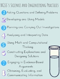 Science and Engineering Practices Poster