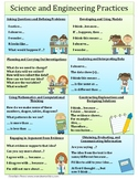 NGSS Science and Engineering Practices Poster and Chart