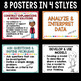 Science and Engineering Practices Posters