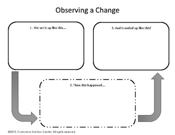 Science and Inquiry Center Printables: Observing a Change {Free, Freebie}