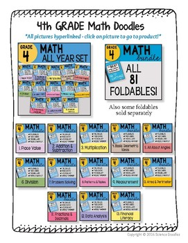 Science and Math Doodles Product List  ~ FREE ~