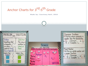 Science and Social Studies Anchor Charts