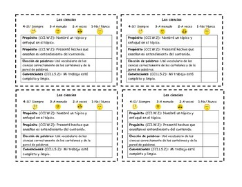 Science and Social Studies CCSS rubrics- First Grade- English and Spanish